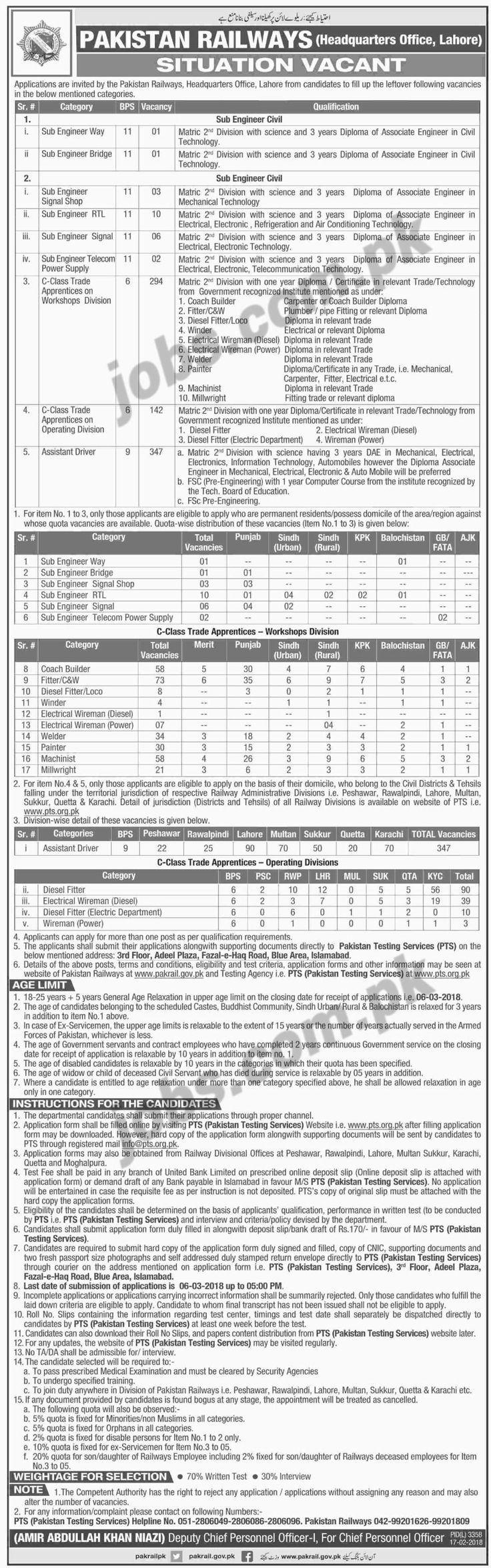 Pakistan Railways Jobs 2018 for 806+ Sub-Engineers, DAE, C-Class Trade Apprentices & Assistant Drivers (Download PTS Form) (Job id 33139) | Jobs in Pakistan