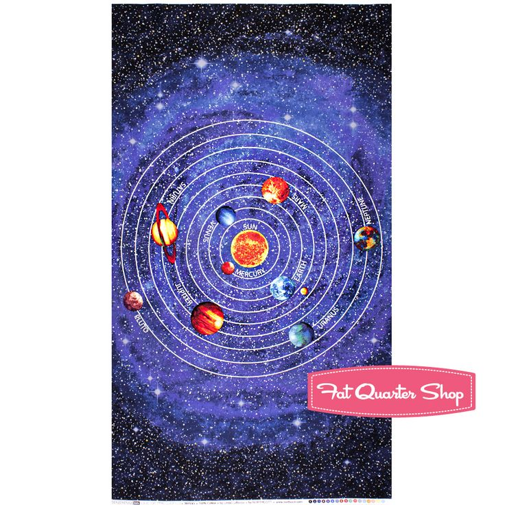 12 best images about boys room spaced out on pinterest for Solar system fabric panel
