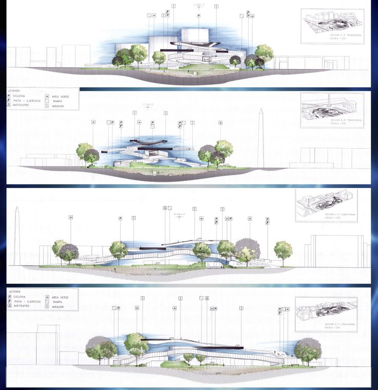 2020 Other | Images: Urban Design Projects Ppt