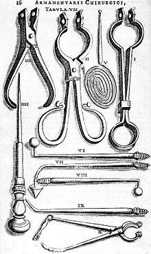 Johannes Scultetus. Chirurgische Instrumente im Armamentarium Chirurgicum. Tabula VII. [Johannes Schultes], 1655 (https://www.pinterest.com/pin/287386019949684157/).