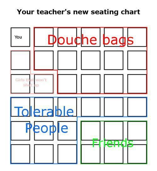 Elementary Classroom Seating Chart : Best images about school sucks on pinterest teaching