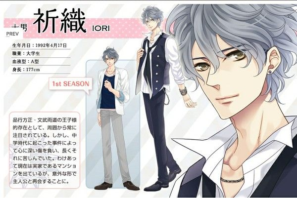 Brothers conflict: Iori's growth