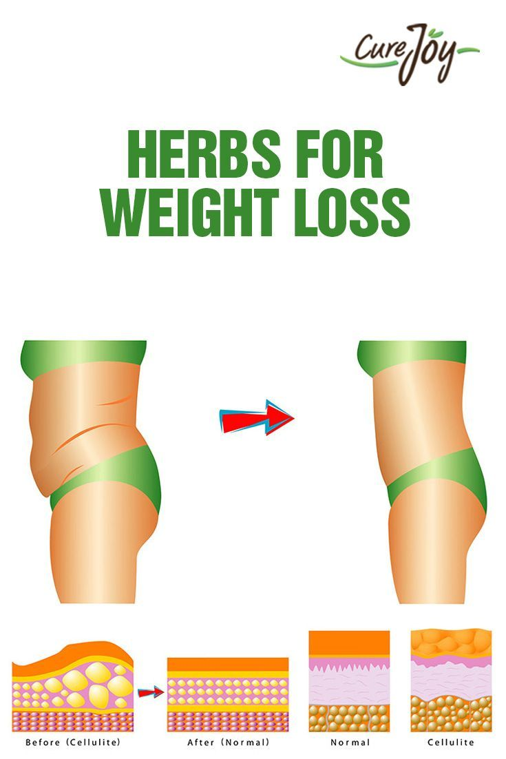 Herbs for weight loss See more here ► www.youtube.com/... Tags: tips of losing weight fast - Anti Ob...