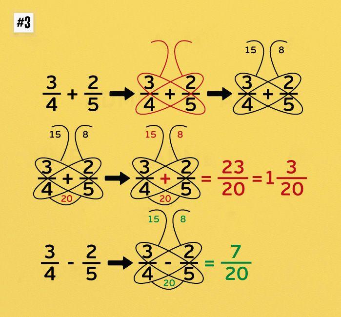 Метод бабочки для сложения и вычитания дробей:  10 простых математических трюков – Фитнес для мозга