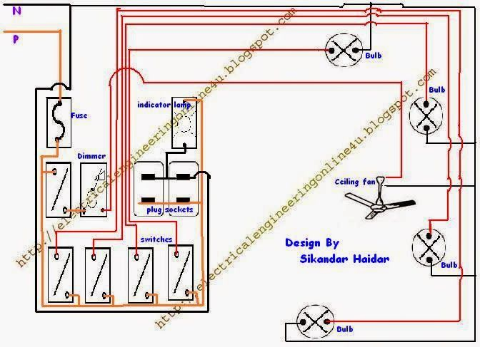 How To Wire A Room Diagram