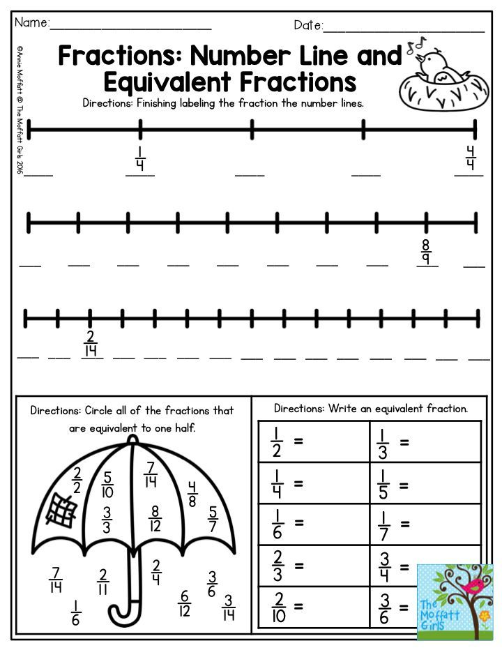 April Fun Filled Learning In 2021 3rd Grade Fractions Third Grade Fractions Third Grade Math Worksheets on equivalent fractions