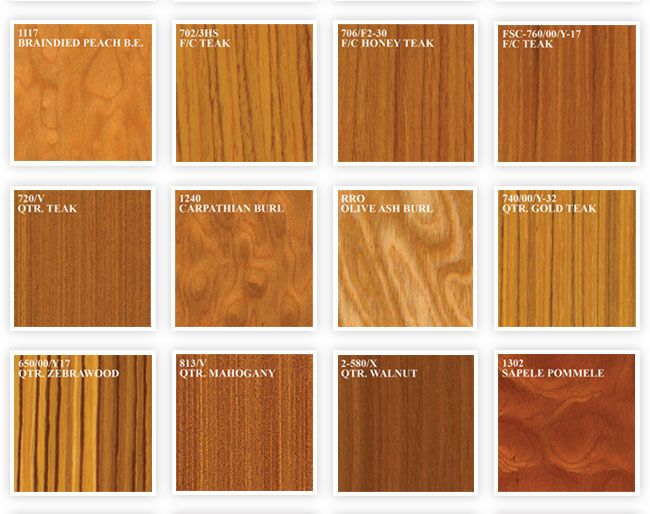 Furniture Finishes   Wood Finish Guide  KWYW. 42 best Home Design Glossary images on Pinterest