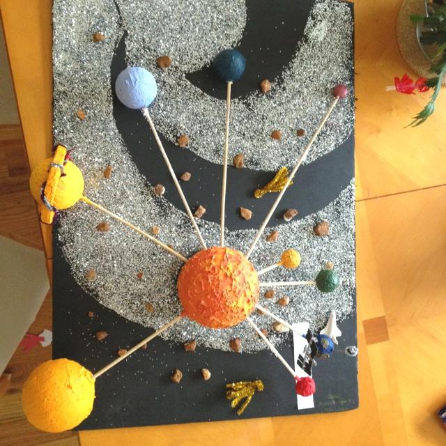 unique solar system project ideas - photo #16