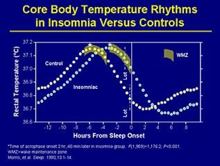 Low Body Temperature Symptoms and Causes - And How to Treat It  http://drsircus.com/medicine/low-body-temperature-symptoms-causes-treat/?ap_id=carlwatts #KnowledgeIsPower!#AwesomeTeam♥#Odycy☮:-)