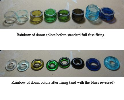 Fused Bottle Glass Donuts and Rings - Glass With A PastGlass With A Past