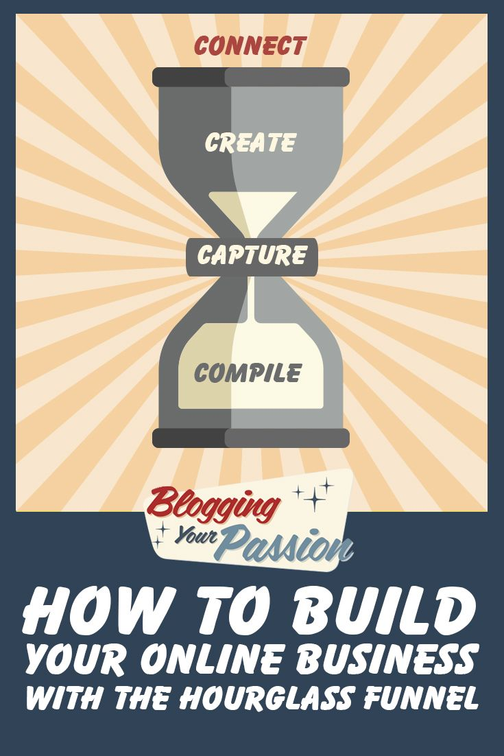 This simple graphic will save you time, money and resources with building your blog!