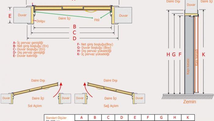 çelik kapı fiyatları  http://www.noktacelikkapi.com/detay/celik-kapi-fiyatlari.html