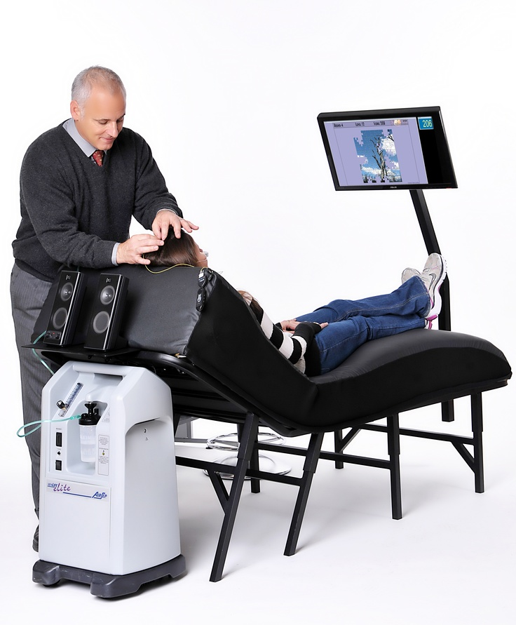 an analysis of the biofeedback therapy as a treatment technique Interrupted time-series analytical models were created for each of the   mechanisms for plp are not well understood, and standard treatments for pain   but new imaging and quantitative psychophysical techniques are beginning to  elucidate.