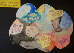 Worry cloud. Externalise worries and then process leading to change.