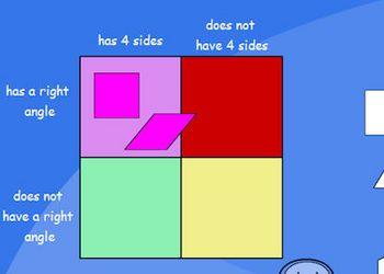 Shape Carroll Diagram (Marked Version)