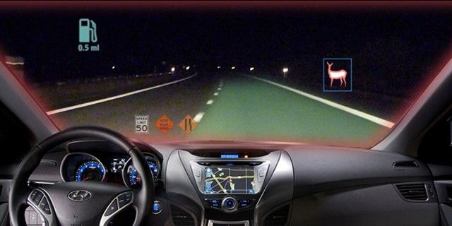 Advanced Driver Assistance Systems Industry – Global Trends, Size, Analysis, Demand, and Forecast | Big Market Research