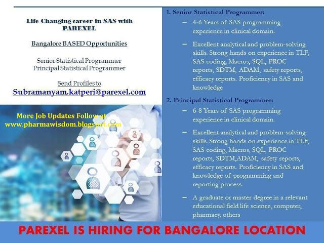 PHARMA WISDOM: SAS Job Openings @ PAREXEL, Bangalore