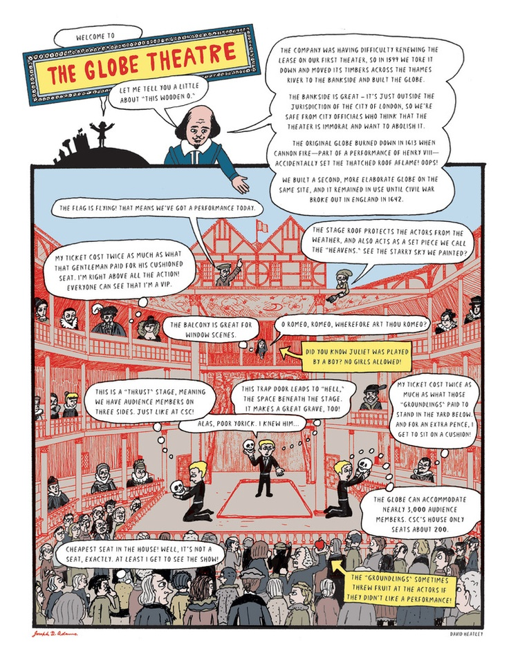 Shakespeare's Globe: Theatre Tour
