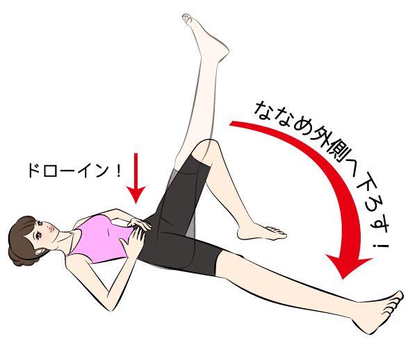 """「ドローイン」とは胴体奥にある筋肉を鍛える体幹エクサ。道具も要らず、仕事しながら、歩きながら、立ちながらでもできることから、究極の""""ながらエクサ""""として人気を集めています。ドローインの基礎から応用までを分かりやすくご紹介します!"""
