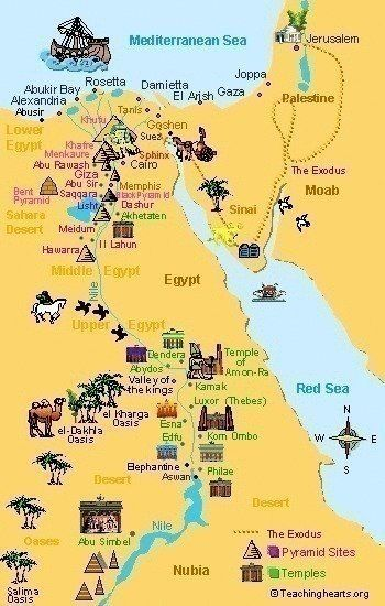 The Nile: How One River Helped Build a Civilization – 10 Amazing Facts
