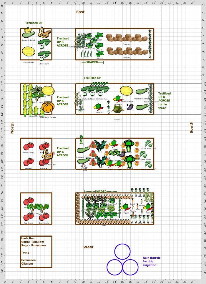Garden Layout Plans Garden Plans Design Old Farmers Almanac Garden Layout Plans Garden Planning Software Garden Layout Vegetable Garden Planning Layout
