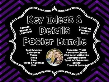 When it comes to Key Ideas and Details, this bundle has it all!This bundle will bring Rigor to your classroom!We have unpacked CCCS standards and made a poster with definitions and examples for each part. Posters include:Textual EvidenceMaking InferencesThemeCommon Themes in Literature (a list of 51)MoodToneCommon Moods and Tones in Literature (a list of 128)Character Traits List (a list of 192)Character AnalysisCharacter ChangeProtagonist and AntagonistTypes of CharactersTypes of ...