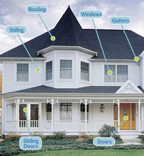 Charming Your Tri State Source For Windows, Siding And Roofing