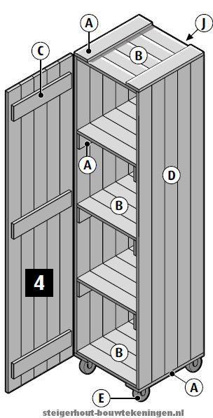 Met deze bouwtekening en inkoopslijst voor het hout kunt u gemakkelijk zelf een leg kast maken. Voorbeelden voor kledingkasten met planken en hangkasten.