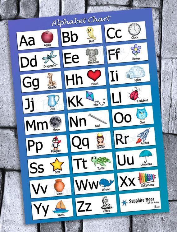 Alphabet Chart Digital File by SapphireMoonArt on Etsy