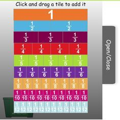 Virtual Manipulatives: Fraction Tiles These are just like the fraction tiles we have used in class but are virtual.
