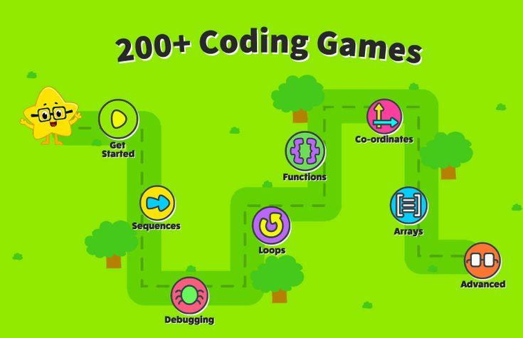 Kidlo Coding Games for Kids Free Nivel educativo