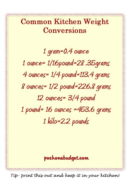 Best 25+ Weight Conversion Ideas On Pinterest | Weight Conversion