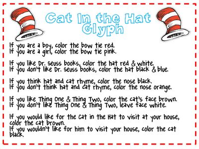 Cat in the Hat glyph - Re-pinned by #PediaStaff. Visit ht.ly/63sNt for all our pediatric therapy pins
