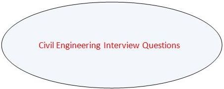 http://hitechsgeeks.blogspot.in/2016/04/civil-engineering-interview-questions-2.html