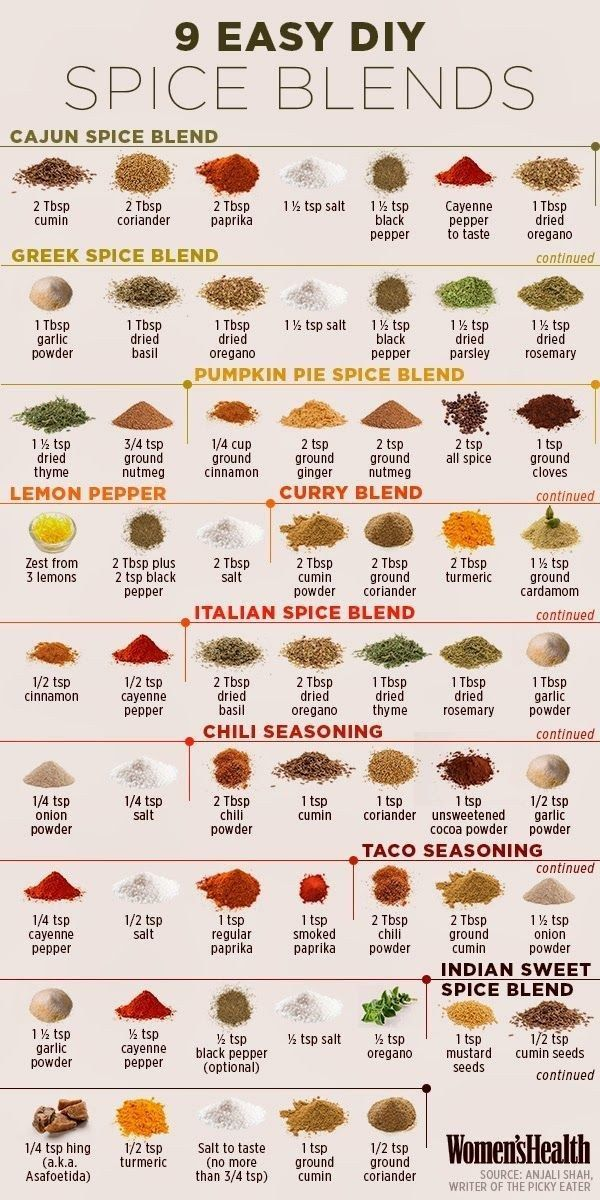 Kick your cooking up a notch without adding any extra sugar or fat by sprinkling in your own DIY spice blend. | 7 Very Easy Ways To Eat Healthier This Week
