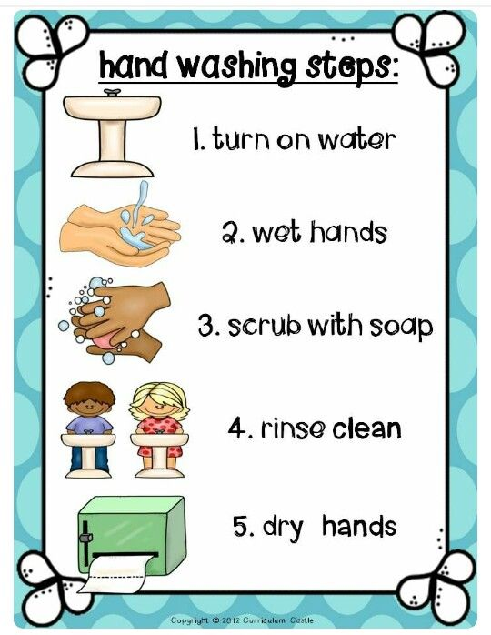 Proper Way To Wash Your Hands Steps Kids Kitchen Hand