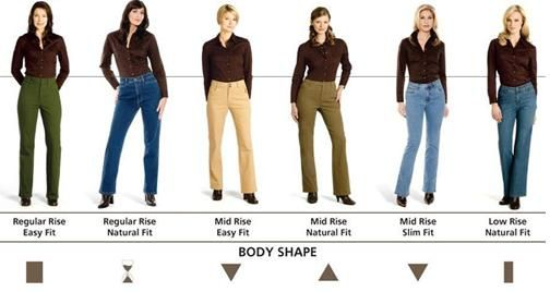 Fantastic Different Types Of Bottom Wear For Women