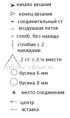 RUSSIAN  Crochet Symbols
