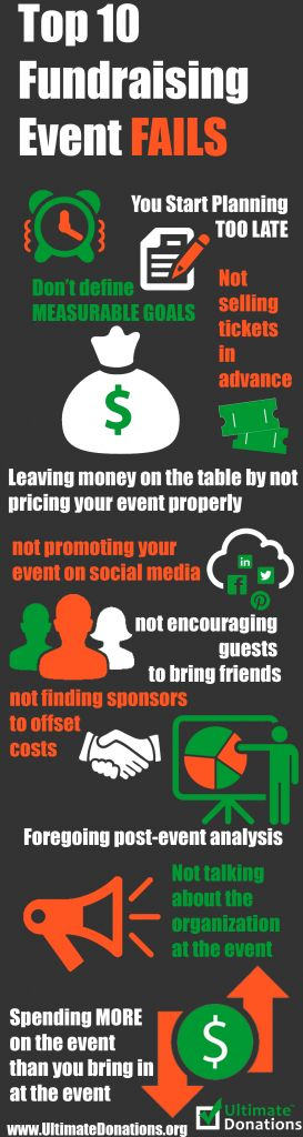 Top 10 Fundraising Event FAILS                                                                                                                                                                                 More