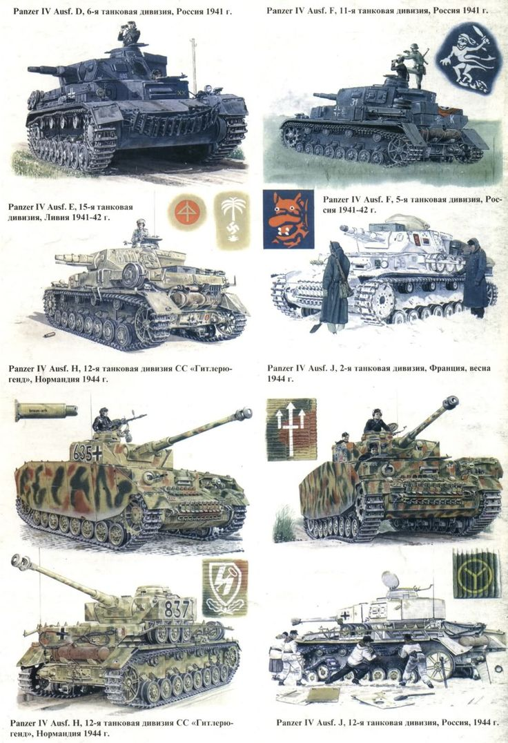 s-media-cache-ak0 … …   – WW II Tanks