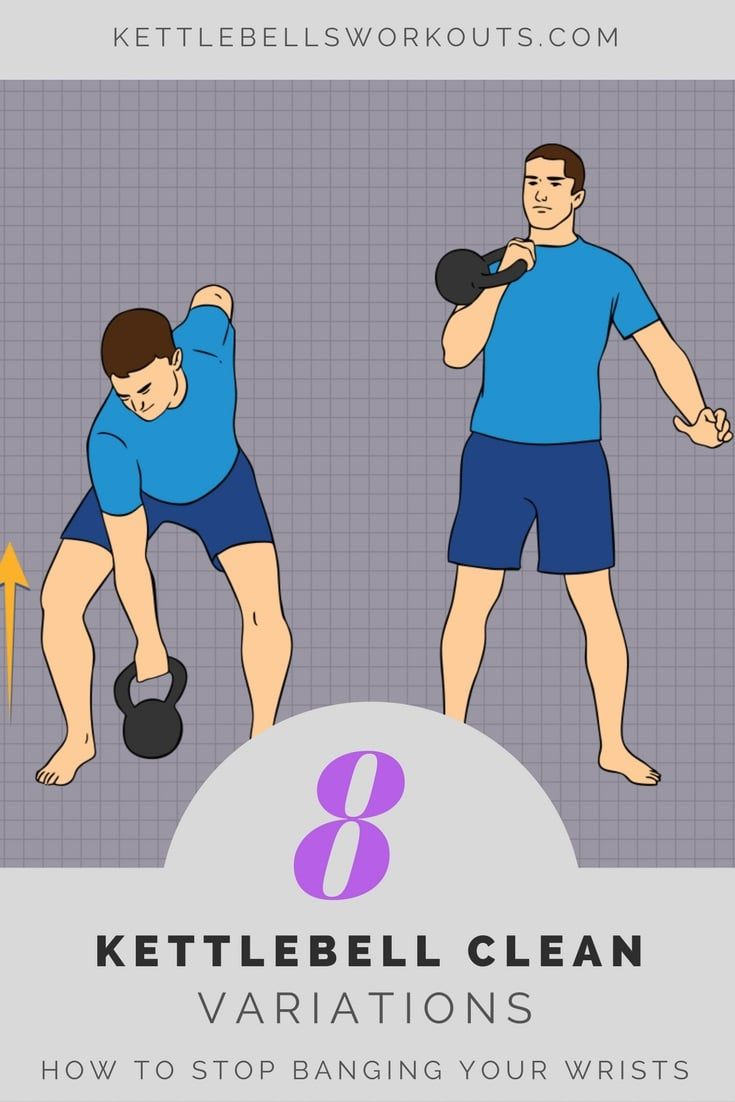 Complete Guide to the Kettlebell Clean