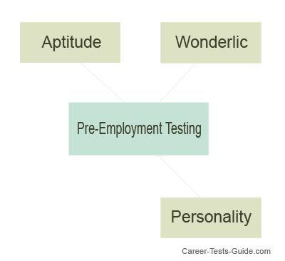 15 best 1111pre employment testing images on pinterest curriculum pre employment testing practice can help you to succeed in a real employment test learn about the testing before you go to real job tests fandeluxe Image collections