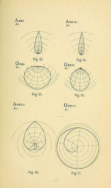 B  W  Betts U0026 39  Geometrical Psychology