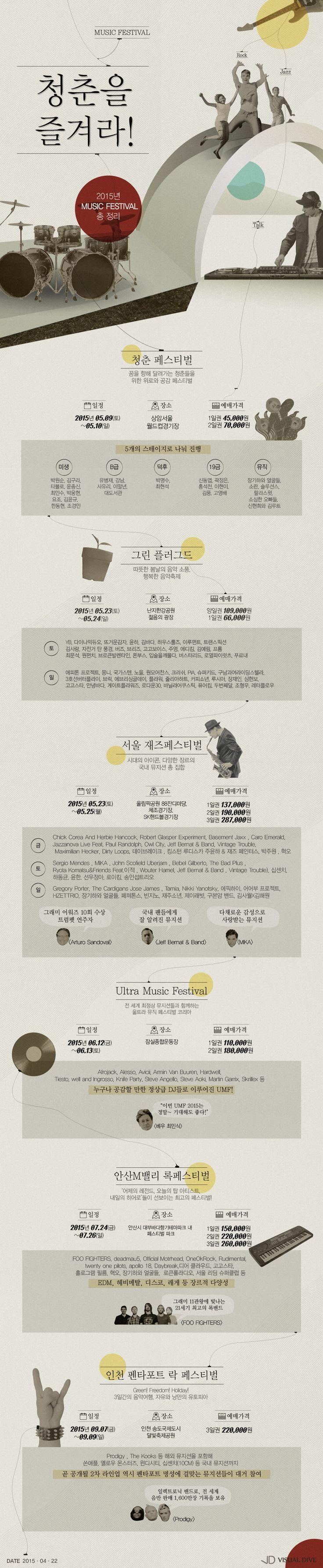 음악의 '지존'들이 몰려온다! [인포그래픽] #music festival / #Infographic ⓒ 비주얼다이브 무단 복사·전재·재배포 금지