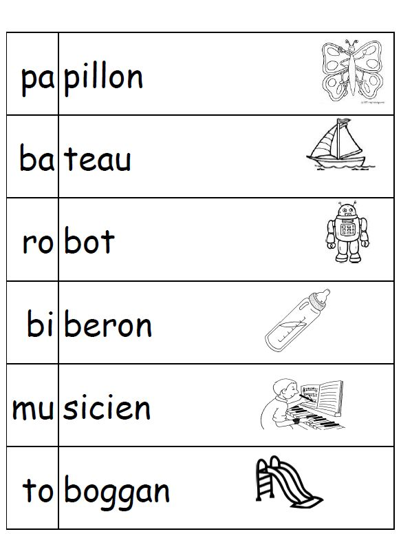 Syllabes coupées