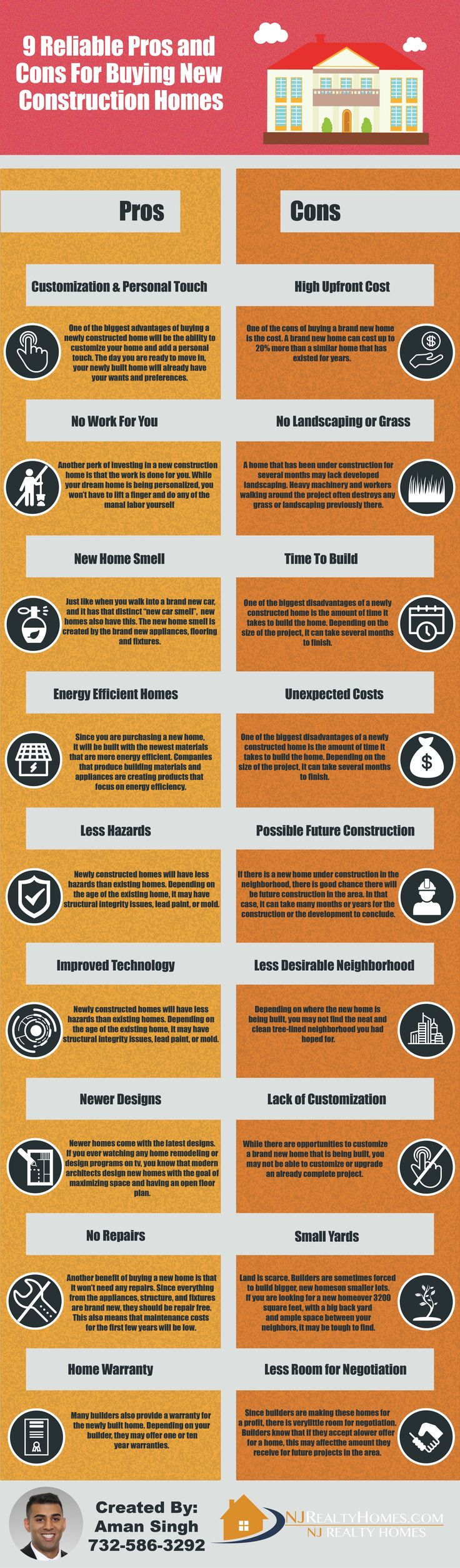 PROS & CONS For Buying A New Construction Home - http://www.njrealtyhomes.com/blog/9-reliable-pros-and-cons-for-buying-new-construction-homes-infographic.html
