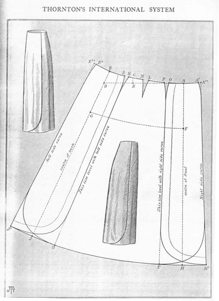 The Two-piece skirt, pattern dating from around mid to late #1910s