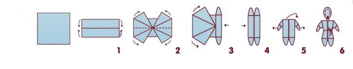 Servetten vouwen? AVA leert je hoe je de mooiste servetten vouwt tot een bestekzakje, een bloem of zelfs een poppetje!