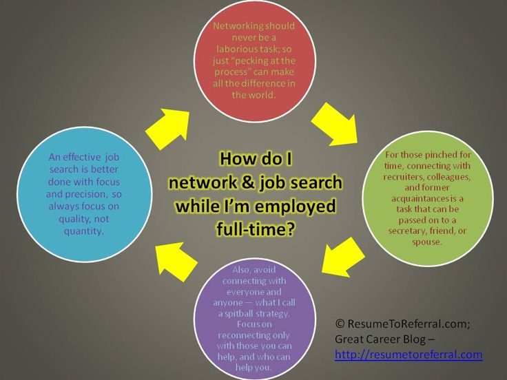 Online professional resume writing services jose ca