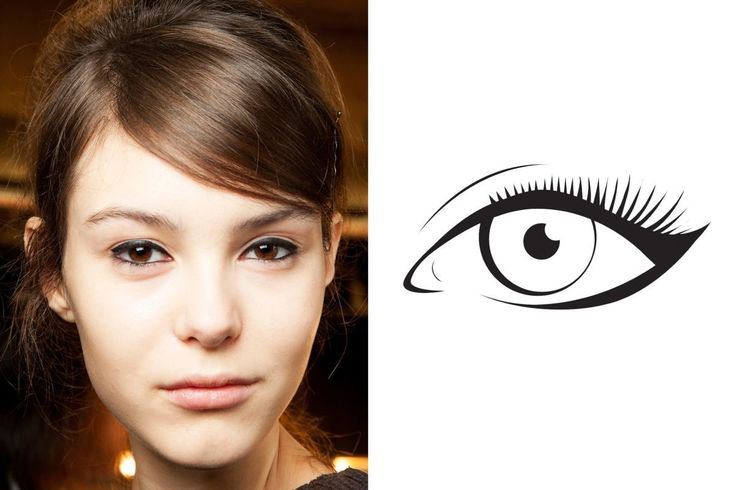 This is how to tell which eyeliner shape you should be wearing